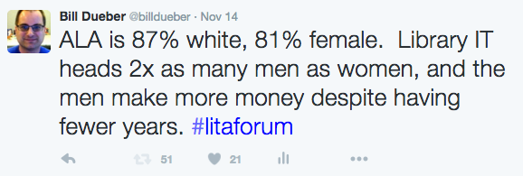 Lita Tweet: ALA is 87% white, 81% female. Library IT heads 2x as many men as women, and the men make more money despite having fewer years. #litaforum